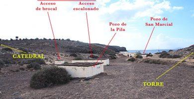 Playa Caleta Larga en Yaiza