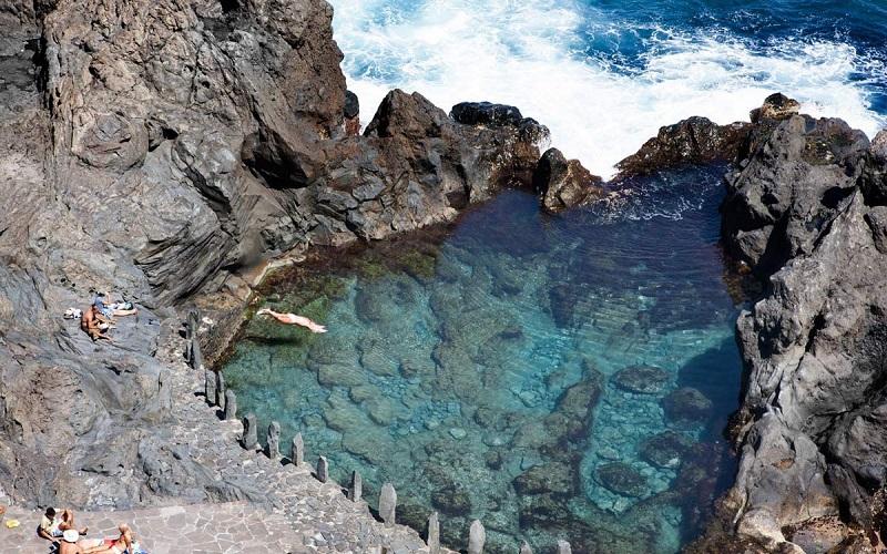Playas de San Juan de la Rambla